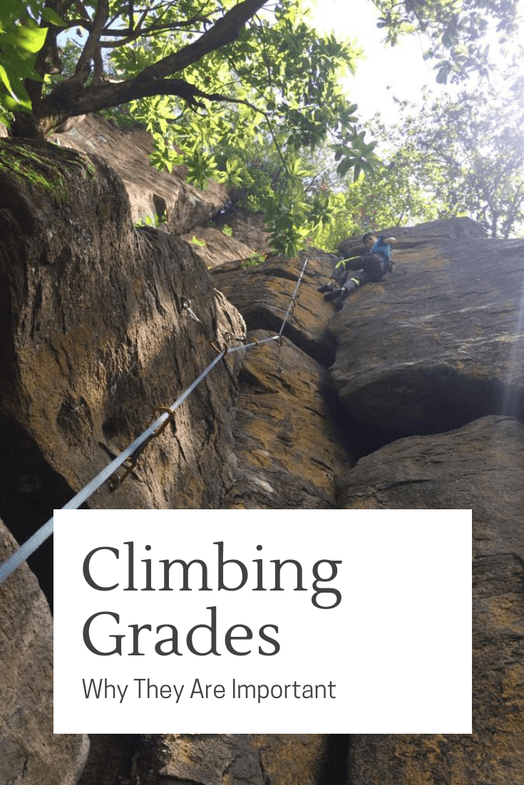 Climbing Grades - Why They Are Important and What You Need to Know