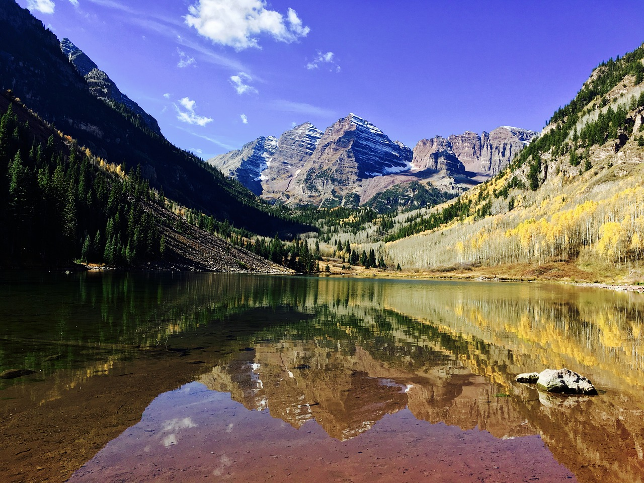 Top Places to Travel in the USA