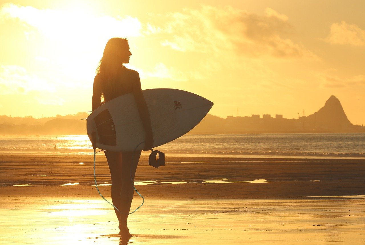 Popular Surfing Spots Around the World